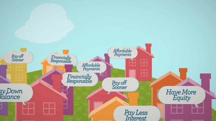 Wells Fargo – Amortization Video